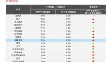 China salary increase rate down in 2017, as involuntary turnover rises