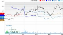 Top Ranked Growth Stocks to Buy for August 11th