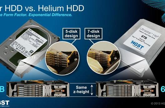 First helium-filled 6TB hard drive launched, just not for you