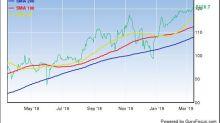 Dollar General Falls Sharply on 4th-Quarter Results