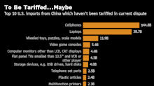 Full-Blown Trade War Is Quickly Shifting From Risk to 'Baseline'