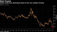 Italy's Bonds Sound the All-Clear Minutes After Coalition Formed