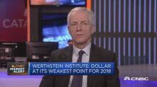 Dollar weakness cannot go on: Pro