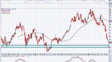 5 Emerging Markets Stocks to Buy