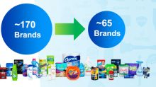 The Procter & Gamble Company in 7 Charts