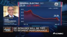 Herb Greenberg: Why GE's dividend cut could influence oth...