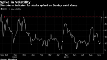 Egypt Assets Extend Declines After Anti-Government Protests