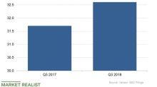 Can Verizon Still Achieve Its Cost-Savings Target?