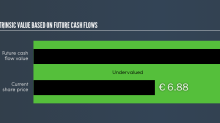 Is There An Opportunity With Delignit AG's (FRA:DLX) 48% Undervaluation?