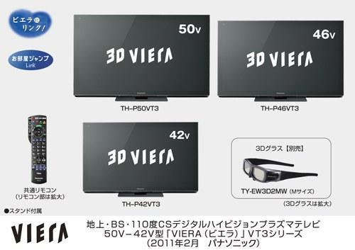 Panasonic's 2011 HDTVs shown off in Japan with prices, March release dates