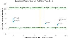 Gladstone Commercial Corp. breached its 50 day moving average in a Bullish Manner : GOOD-US : March 20, 2017