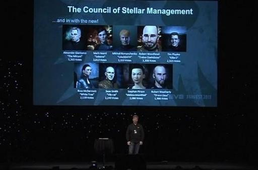 EVE Online makes big changes to CSM elections