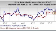 Skechers (SKX) Q2 Earnings Miss, Revenues Beat Estimates