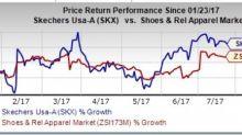 Skechers (SKX) Q2 Earnings Miss, Revenues Beat Estimates