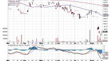 Bayer al vaglio del Credit Suisse