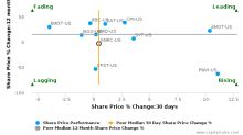 Generac Holdings, Inc. breached its 50 day moving average in a Bearish Manner : GNRC-US : June 22, 2017