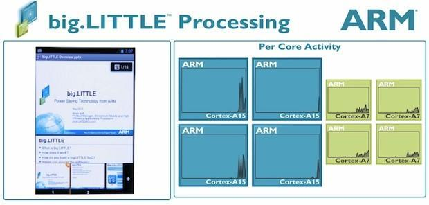 Exynos 5 Octa demos 8 cores working at once and other feats of CPU strength (video)