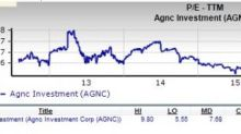 Is AGNC Investment (AGNC) a Great Stock for Value Investors?