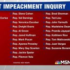 NBC News count: 31 Democrats call for impeachment inquiry