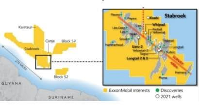 Exxon Doubles Down On World's Hottest Offshore Play