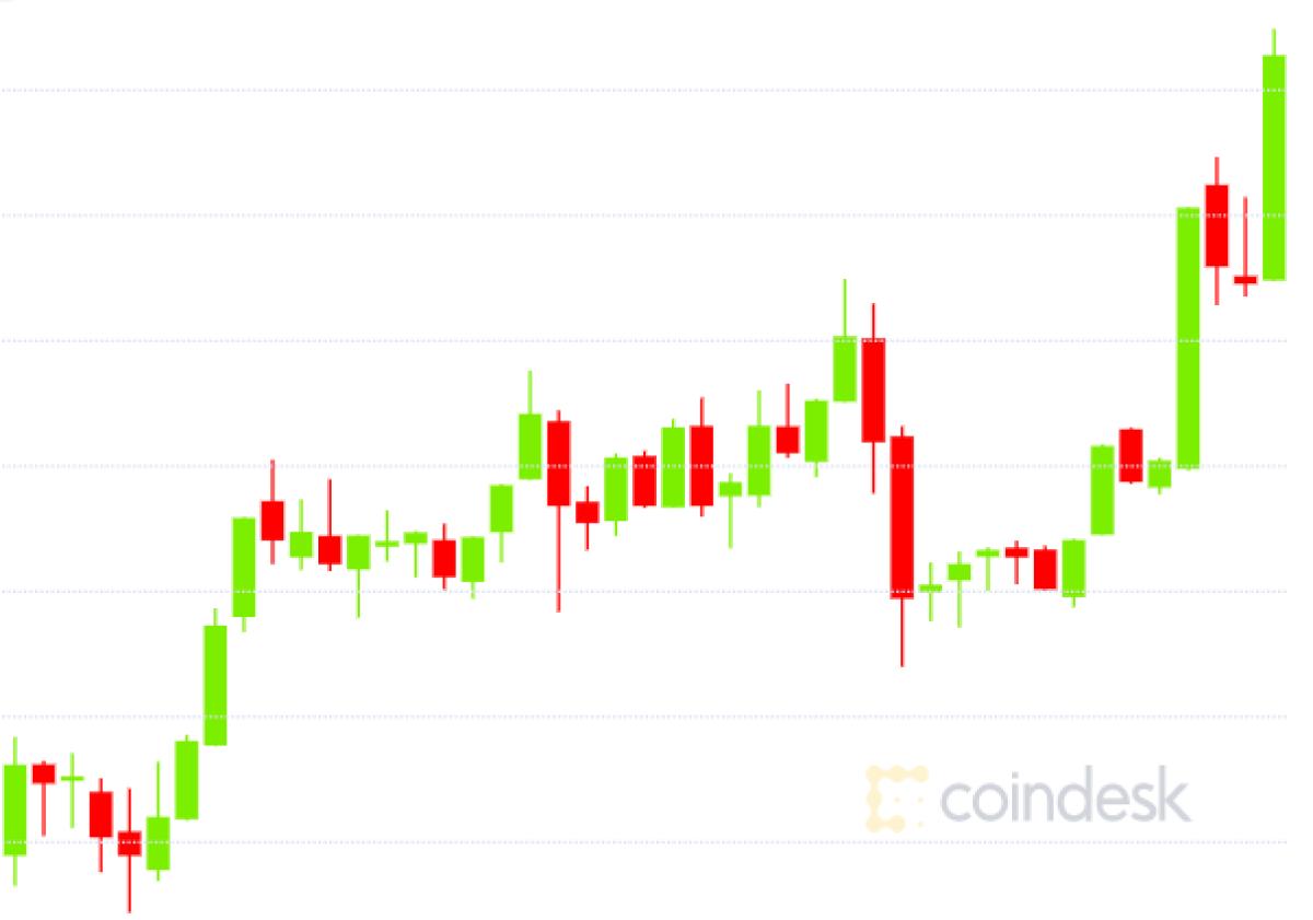 como mineral bitcoins com cpu-z