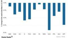 S&P 500 Utilities: Last Week's Top Gains and Losses