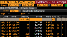 Bond ETFs: Not Mispricing (That Would Be Mutual Funds)