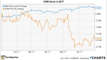 Why DSW Inc. Stock is Down 16% in 2017