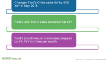 How Ford's Key Brands Performed in China in May