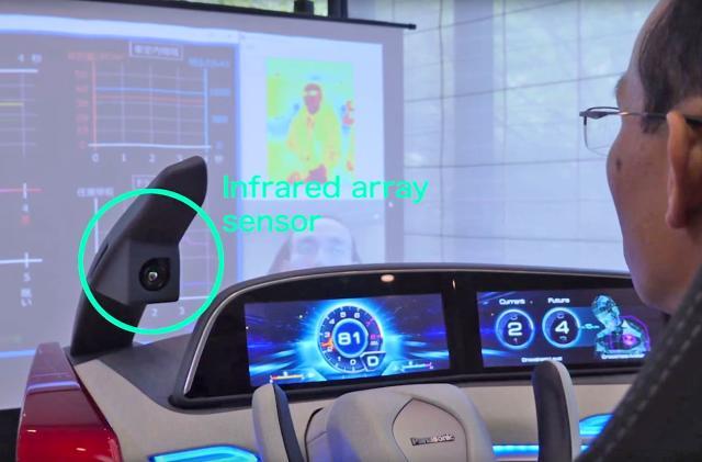 Panasonic AI senses drowsy drivers and cranks up the AC