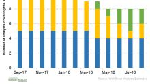 Glaukos Stock Rose 40.3% on August 29