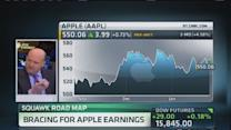 Cramer: Concerned about Apple stores in US