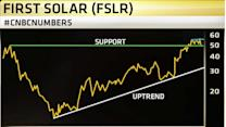 Cloudy Days Now, But Sunshine Ahead for First Solar?