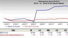 Deckers (DECK) Up Post-Earnings: Will Momentum Last?
