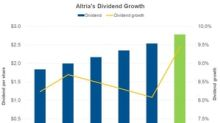 Does Altria's Dividend Yield Look Attractive?