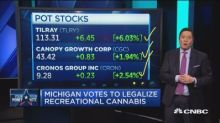 Watch these stock sectors after ballot measures results