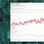 Stocks Rebound from Last Week's Lows