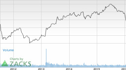 MGIC Investment (MTG) in Focus: Stock Up 5.2% in Session
