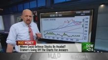 Cramer's charts show political worries can boost top defe...