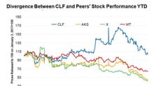 Why Cleveland Cliffs Stock Is Down 16% in December So Far
