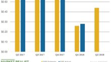 What Analysts Expect from Juniper in Q2 2018