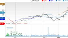 New Strong Buy Stocks for April 7th