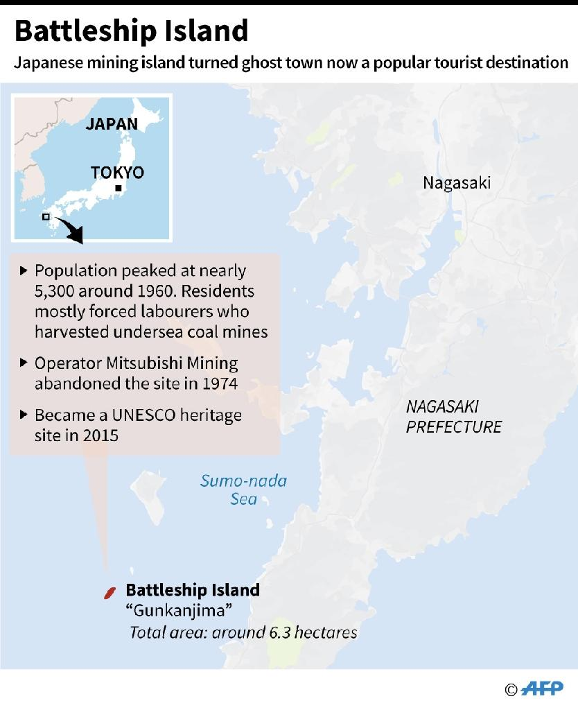 Japan's 'Battleship Island' Haunted By Ghosts Of Its Past