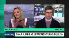 Why Jefferies Raised Its Snap Price Target to $21