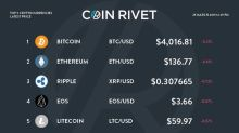 The Top 5 cryptocurrencies latest price