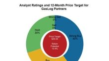 Analysts' Recommendations for the Top Two LNG Carrier Stocks
