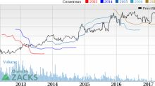 DENTSPLY (XRAY) Earnings and Revenues Miss Estimates in Q1