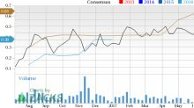 Is Cemex (CX) a Great Growth Stock?
