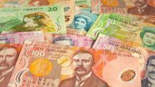 More Central Bank Hawkishness? Kiwi Surged as RBNZ kept Rate
