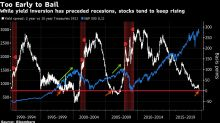 Countdown to Catastrophe? What theYield Curve Means forStock Bull Markets